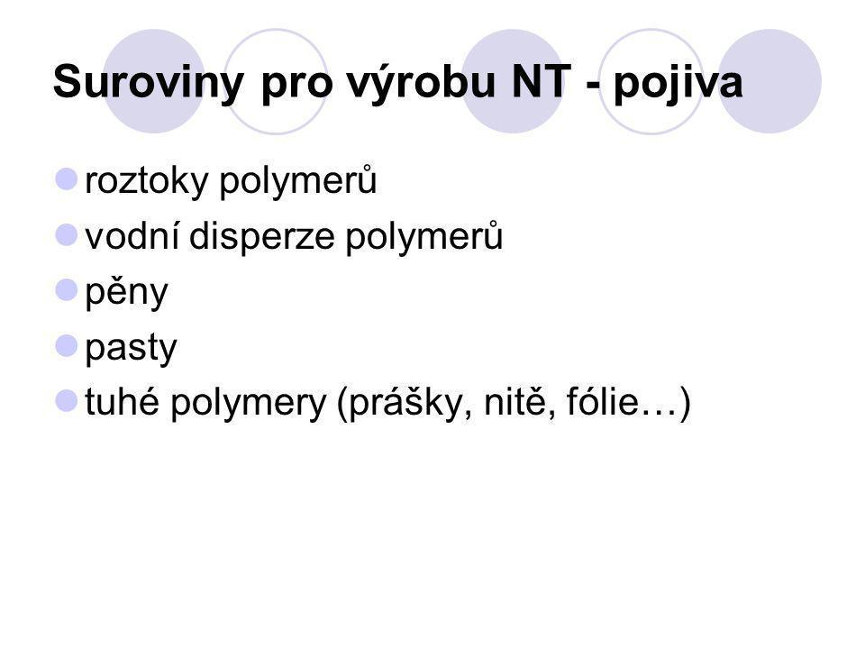 Suroviny pro výrobu NT - pojiva roztoky polymerů vodní disperze polymerů pěny pasty tuhé polymery (prášky, nitě, fólie…)
