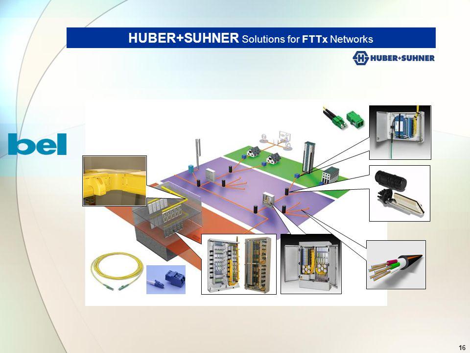 16 Děkujeme a těšíme se na spolupráci ! HUBER+SUHNER Solutions for FTTx Networks