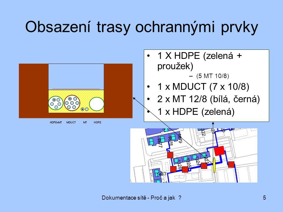 Dokumentace sítě - Proč a jak ?5 Obsazení trasy ochrannými prvky 1 X HDPE (zelená + proužek) –(5 MT 10/8) 1 x MDUCT (7 x 10/8) 2 x MT 12/8 (bílá, čern