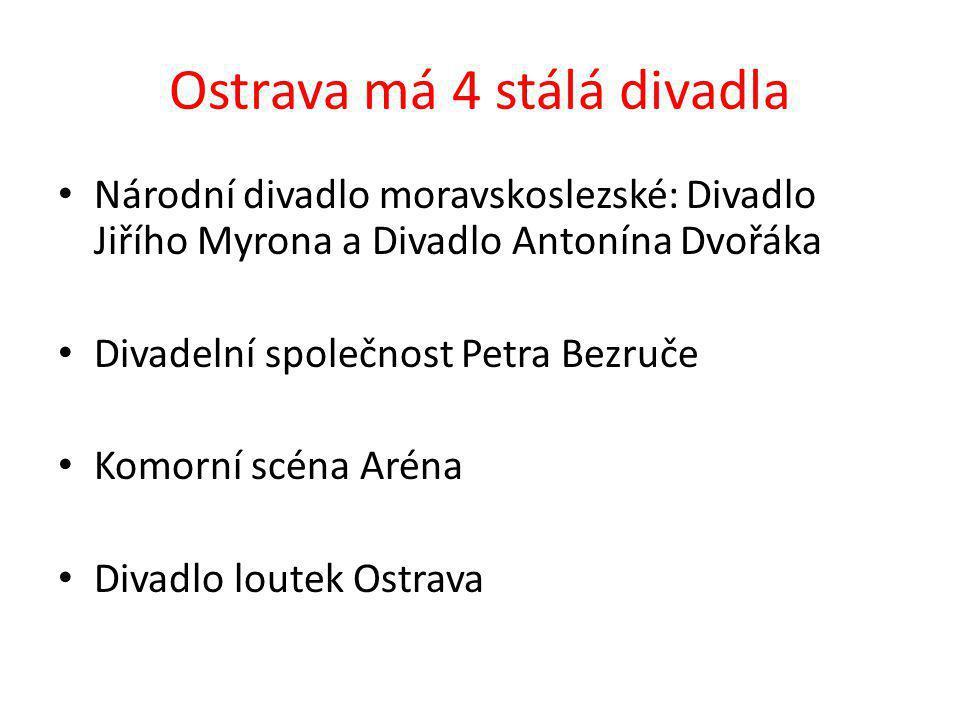 Ostrava má 4 stálá divadla Národní divadlo moravskoslezské: Divadlo Jiřího Myrona a Divadlo Antonína Dvořáka Divadelní společnost Petra Bezruče Komorní scéna Aréna Divadlo loutek Ostrava