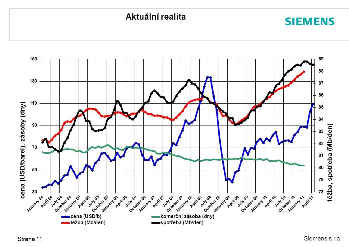 Siemens s.r.o. Strana 11 Aktuální realita