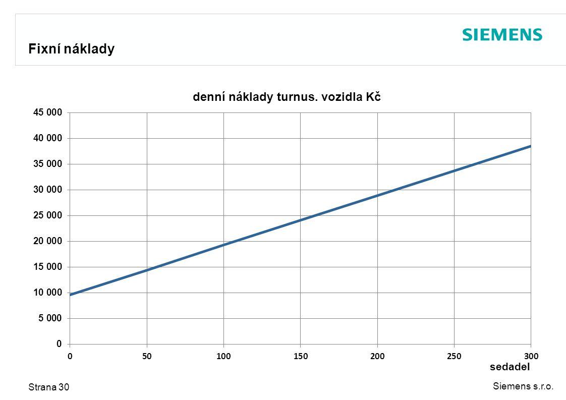 Siemens s.r.o. Strana 30 Fixní náklady sedadel