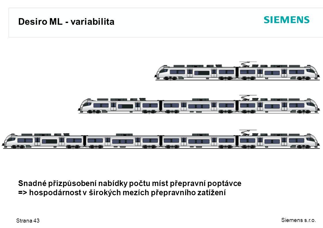 Siemens s.r.o. Strana 43 Snadné přizpůsobení nabídky počtu míst přepravní poptávce => hospodárnost v širokých mezích přepravního zatížení Desiro ML -