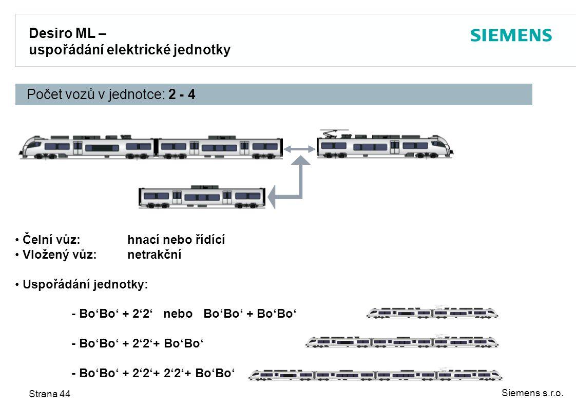 Siemens s.r.o. Strana 44 Počet vozů v jednotce: 2 - 4 Desiro ML – uspořádání elektrické jednotky Čelní vůz: hnací nebo řídící Vložený vůz: netrakční U