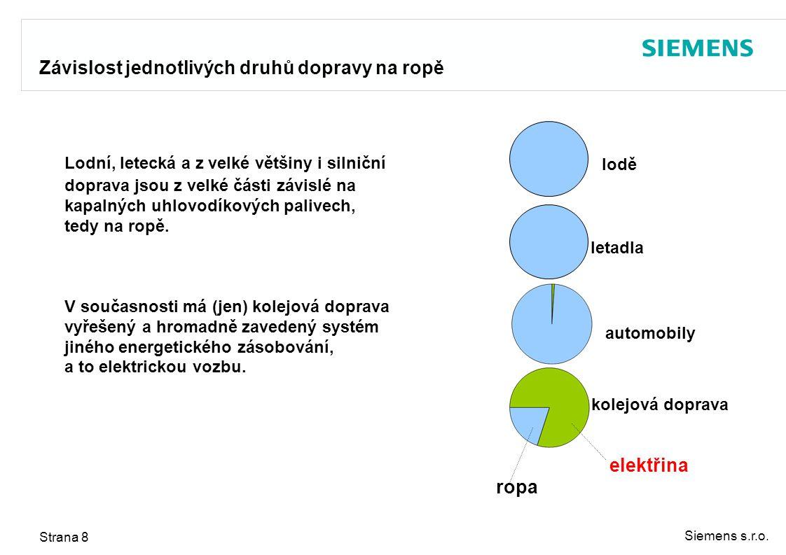 Siemens s.r.o. Strana 8 Závislost jednotlivých druhů dopravy na ropě Lodní, letecká a z velké většiny i silniční doprava jsou z velké části závislé na