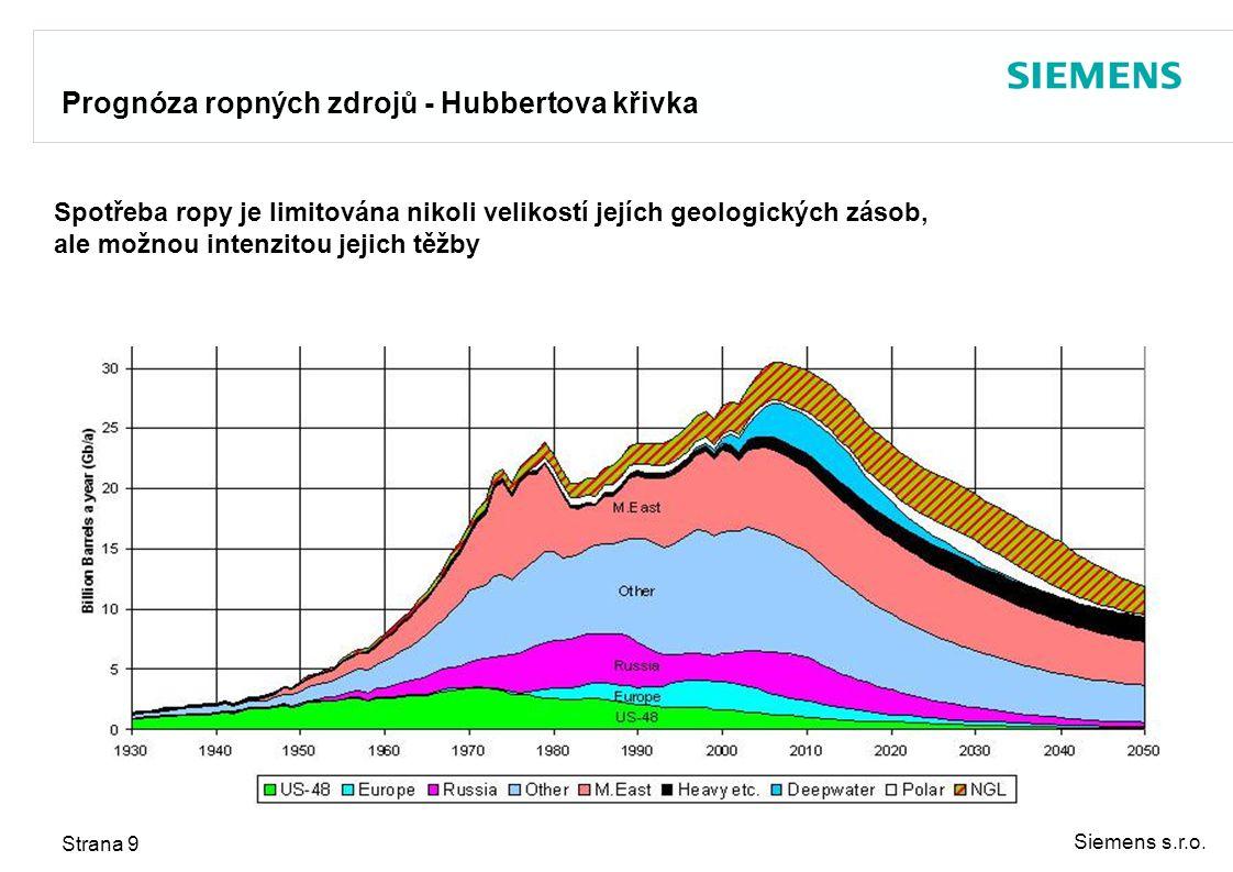 Siemens s.r.o. Strana 9 Prognóza ropných zdrojů - Hubbertova křivka Spotřeba ropy je limitována nikoli velikostí jejích geologických zásob, ale možnou