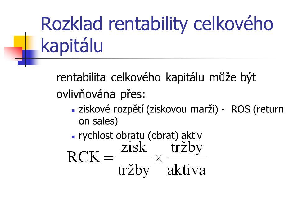 Rozklad rentability celkového kapitálu rentabilita celkového kapitálu může být ovlivňována přes: ziskové rozpětí (ziskovou marži) - ROS (return on sales) rychlost obratu (obrat) aktiv