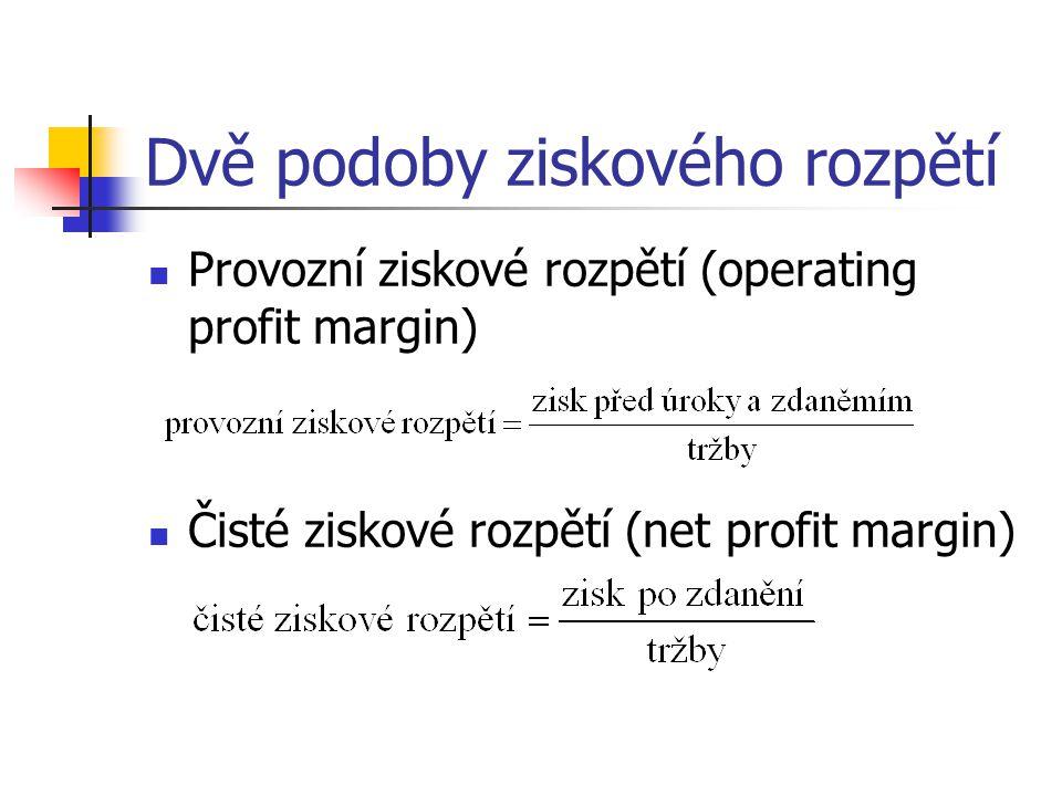 Dvě podoby ziskového rozpětí Provozní ziskové rozpětí (operating profit margin) Čisté ziskové rozpětí (net profit margin)