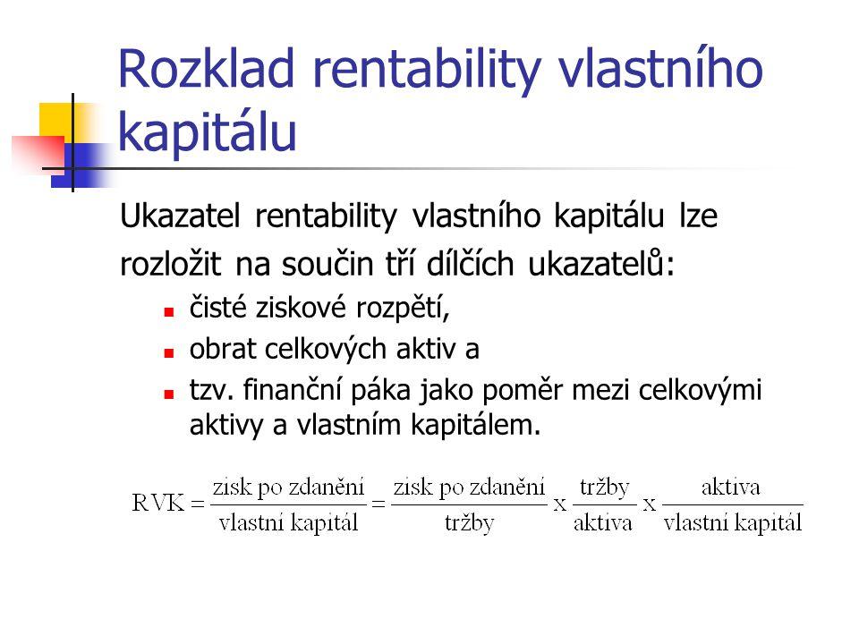 Rozklad rentability vlastního kapitálu Ukazatel rentability vlastního kapitálu lze rozložit na součin tří dílčích ukazatelů: čisté ziskové rozpětí, obrat celkových aktiv a tzv.