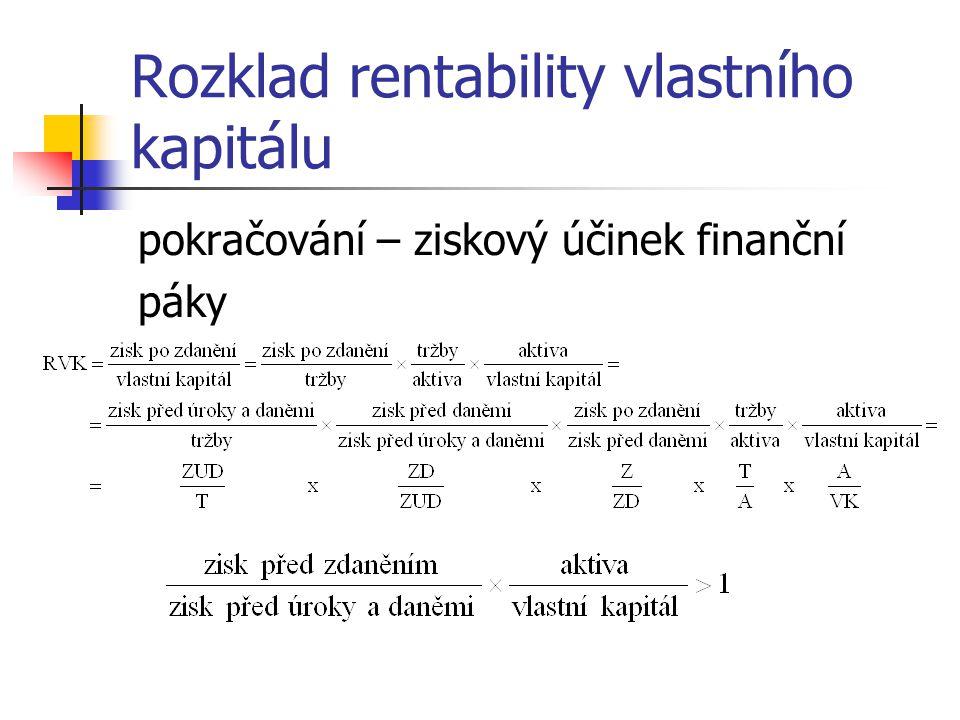 Rozklad rentability vlastního kapitálu pokračování – ziskový účinek finanční páky