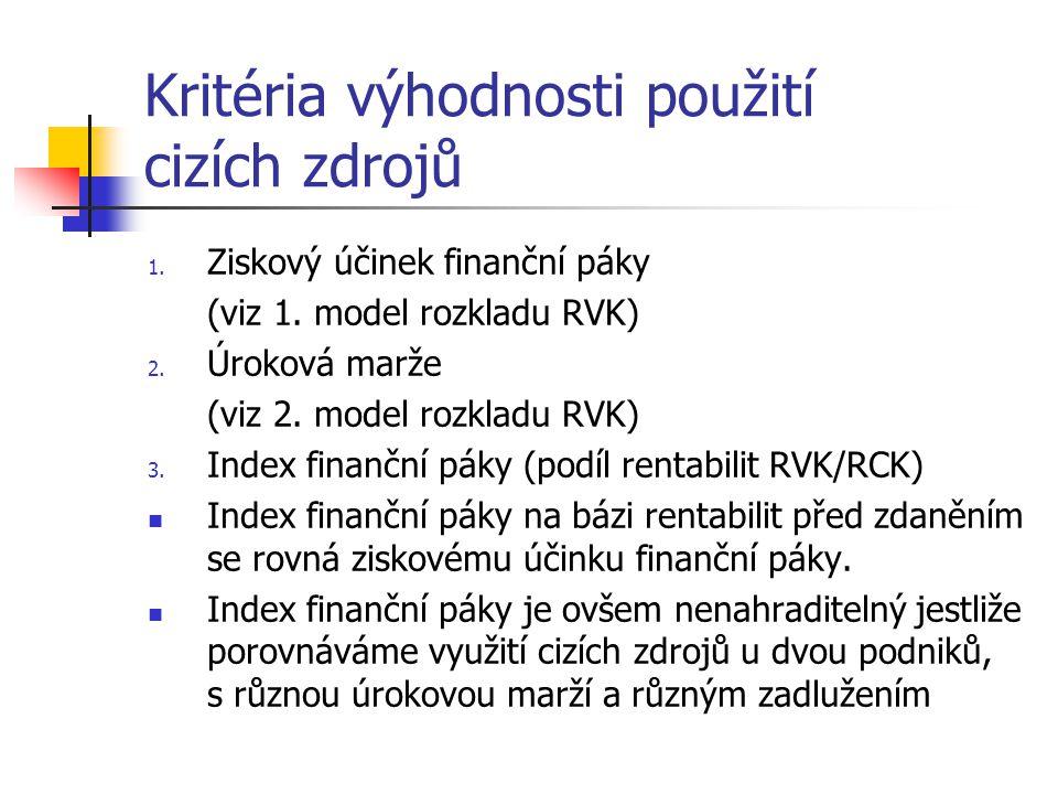 Kritéria výhodnosti použití cizích zdrojů 1.Ziskový účinek finanční páky (viz 1.