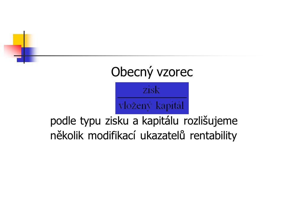 Kategorie zisku vs.výsledky hospodaření ZOUD – EBDIT zisk před odpisy, úroky, zdaněním (angl.