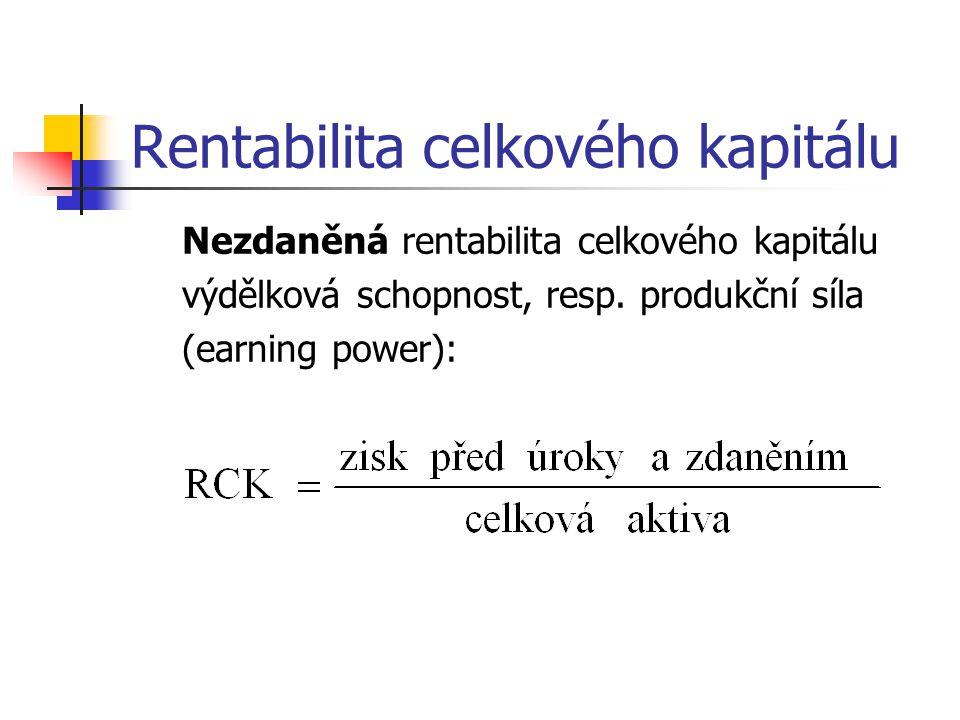 Rentabilita celkového kapitálu Zdaněná rentabilita celkového kapitálu (return on investments – ROI)