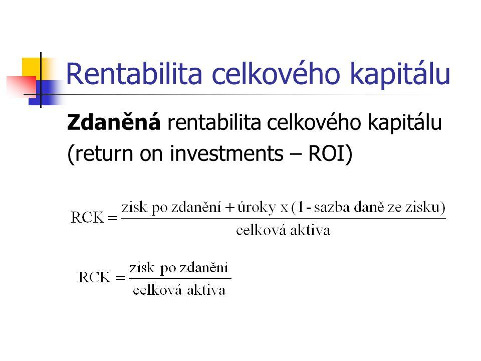 Rentabilita dlouhodobě investovaného kapitálu Return on capital employed – ROCE (výnosnost dlouhodobých zdrojů, tj.