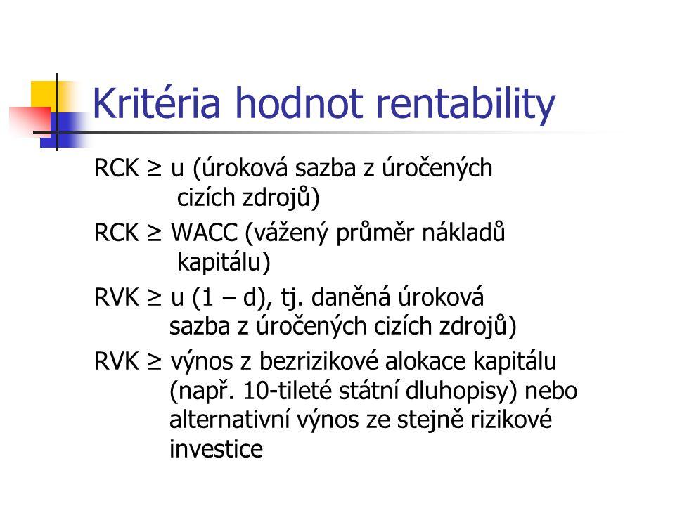 Rozklad rentability celkového kapitálu Rentabilita celkového kapitálu je funkcí dvou dílčích ukazatelů 1.