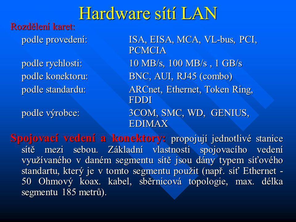 Hardware sítí LAN Síťový hardware má určující vliv na některé ze základních vlastností sítě.