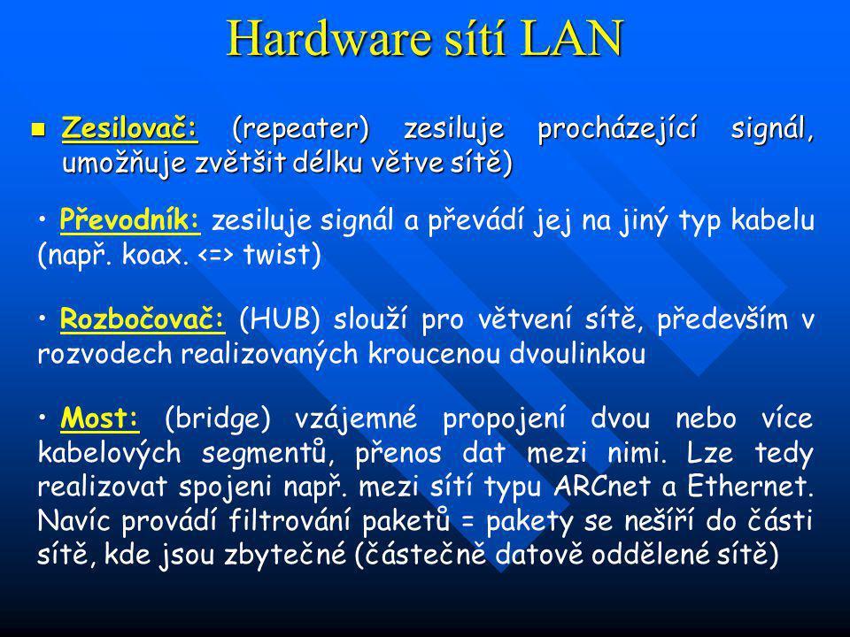 Hardware sítí LAN bezdrátový spoj ( úzce směrovaný infračervený nebo laserový paprsek, případně všesměrový radiový spoj, dosah v přímé viditelnosti cca 300 až 2 000 m., dráhé, s různou přenosovou rychlostí ovlivňovanou meteorologickými i jinými vlivy) bezdrátový spoj ( úzce směrovaný infračervený nebo laserový paprsek, případně všesměrový radiový spoj, dosah v přímé viditelnosti cca 300 až 2 000 m., dráhé, s různou přenosovou rychlostí ovlivňovanou meteorologickými i jinými vlivy) Zesilovače, rozbočovače a další aktivní prvky: zesilovač převodník rozbočovač most směrovač brána