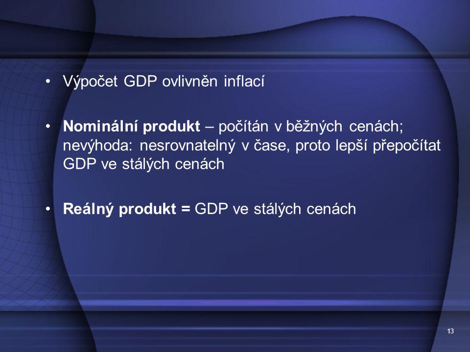 13 Výpočet GDP ovlivněn inflací Nominální produkt – počítán v běžných cenách; nevýhoda: nesrovnatelný v čase, proto lepší přepočítat GDP ve stálých cenách Reálný produkt = GDP ve stálých cenách