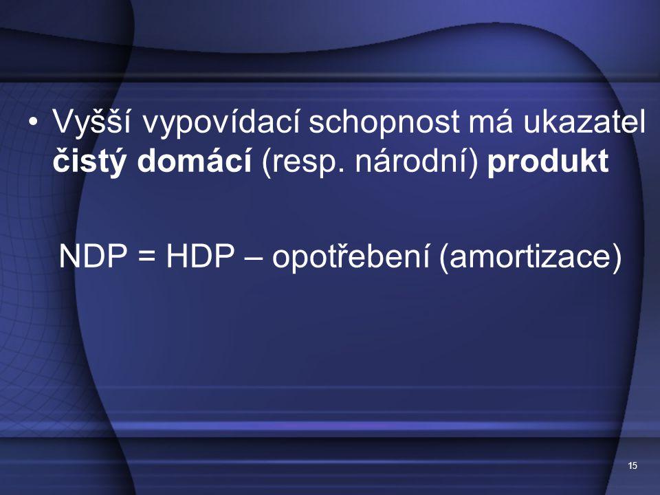15 Vyšší vypovídací schopnost má ukazatel čistý domácí (resp. národní) produkt NDP = HDP – opotřebení (amortizace)