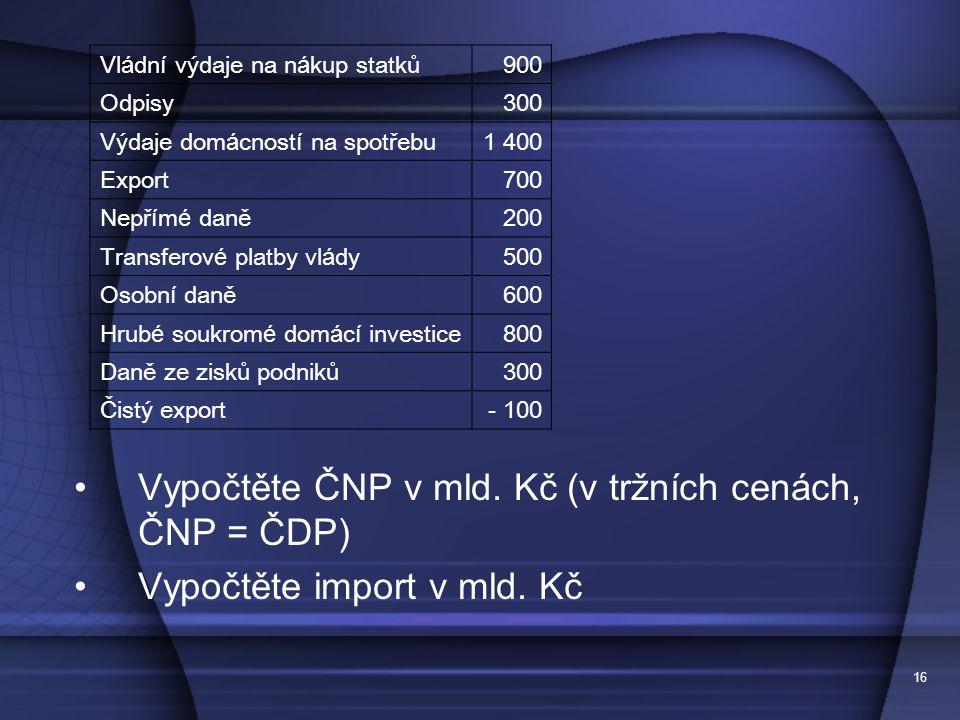 16 Vypočtěte ČNP v mld. Kč (v tržních cenách, ČNP = ČDP) Vypočtěte import v mld.