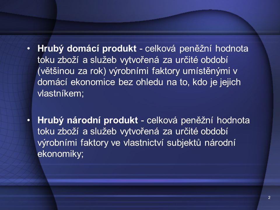 2 Hrubý domácí produkt - celková peněžní hodnota toku zboží a služeb vytvořená za určité období (většinou za rok) výrobními faktory umístěnými v domác