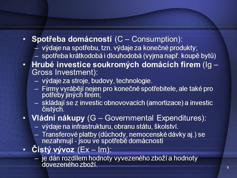 6 Spotřeba domácností (C – Consumption): –výdaje na spotřebu, tzn. výdaje za konečné produkty; –spotřeba krátkodobá i dlouhodobá (vyjma např. koupě by