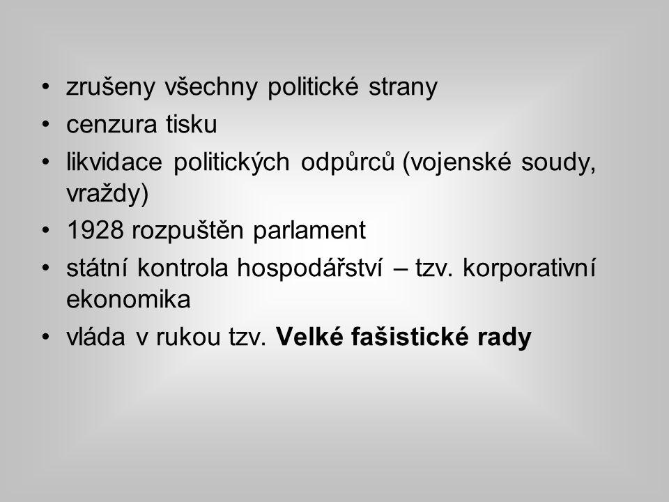 zrušeny všechny politické strany cenzura tisku likvidace politických odpůrců (vojenské soudy, vraždy) 1928 rozpuštěn parlament státní kontrola hospodářství – tzv.
