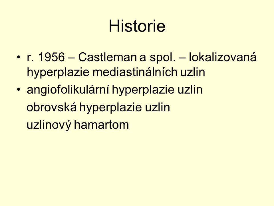 Historie r. 1956 – Castleman a spol. – lokalizovaná hyperplazie mediastinálních uzlin angiofolikulární hyperplazie uzlin obrovská hyperplazie uzlin uz