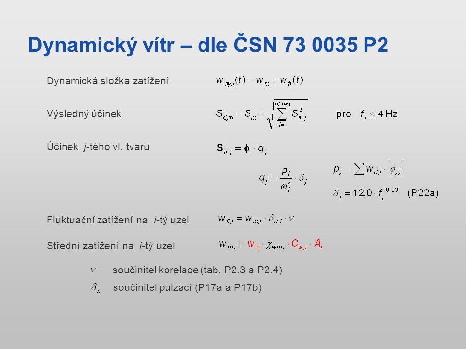 Dynamický vítr – dle ČSN 73 0035 P2 Dynamická složka zatížení Výsledný účinek Účinek j-tého vl.