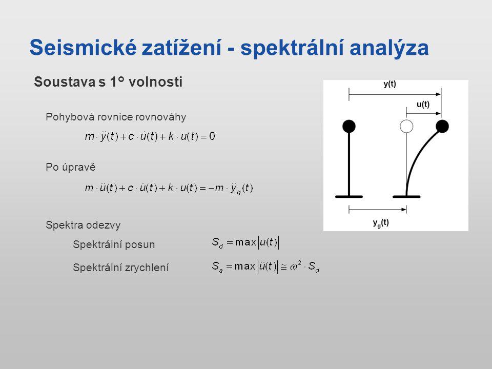 Seismické zatížení - spektrální analýza Pohybová rovnice rovnováhy Po úpravě Spektra odezvy Spektrální posun Spektrální zrychlení Soustava s 1° volnosti