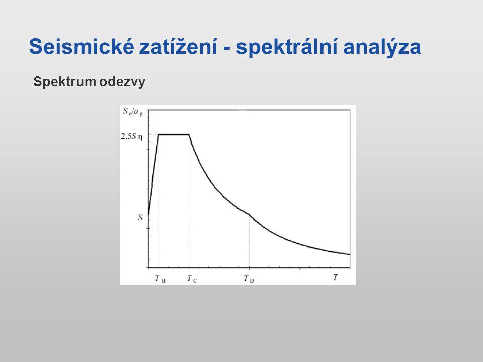 Seismické zatížení - spektrální analýza Spektrum odezvy