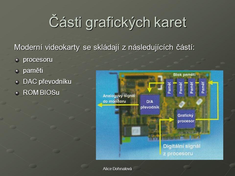 Alice Dohnalová Části grafických karet Moderní videokarty se skládají z následujících částí: procesorupaměti DAC převodníku ROM BIOSu