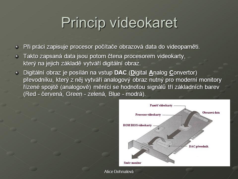 Alice Dohnalová Princip videokaret Při práci zapisuje procesor počítače obrazová data do videopaměti. Takto zapsaná data jsou potom čtena procesorem v