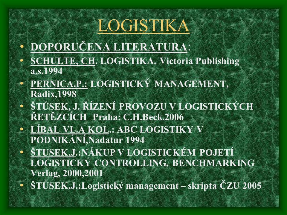 LOGISTIKA DOPORUČENA LITERATURA : SCHULTE, CH. LOGISTIKA. Victoria Publishing a.s.1994 PERNICA,P.: LOGISTICKÝ MANAGEMENT, Radix,1998 ŠTŮSEK, J. ŘÍZENÍ
