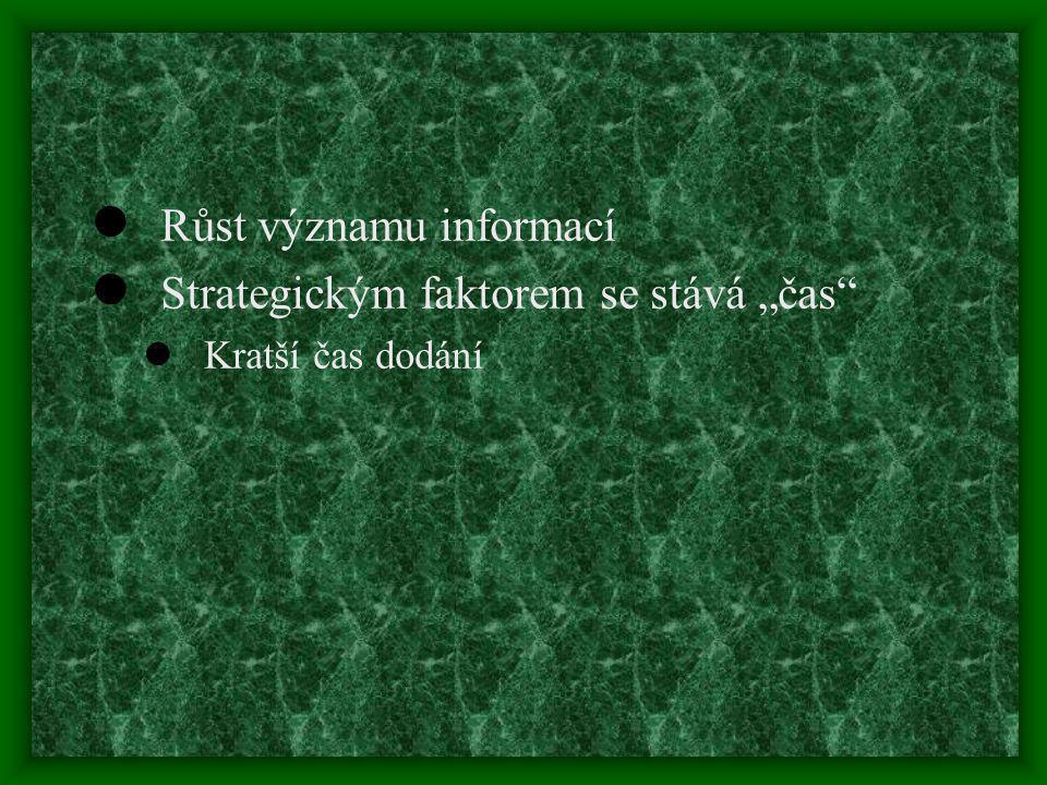 """Růst významu informací Strategickým faktorem se stává """"čas"""" Kratší čas dodání"""