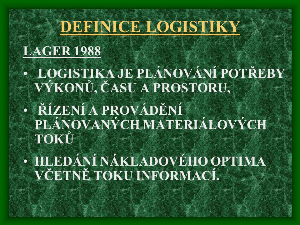 DEFINICE LOGISTIKY LAGER 1988 LOGISTIKA JE PLÁNOVÁNÍ POTŘEBY VÝKONŮ, ČASU A PROSTORU, ŘÍZENÍ A PROVÁDĚNÍ PLÁNOVANÝCH MATERIÁLOVÝCH TOKŮ HLEDÁNÍ NÁKLAD