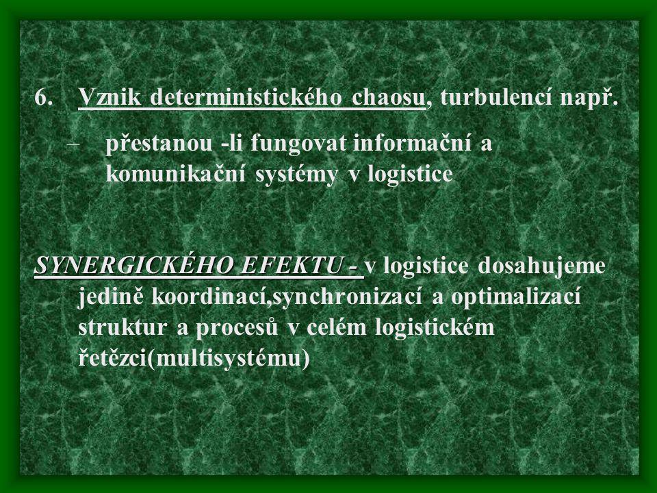 6.Vznik deterministického chaosu, turbulencí např. –přestanou -li fungovat informační a komunikační systémy v logistice SYNERGICKÉHO EFEKTU - SYNERGIC