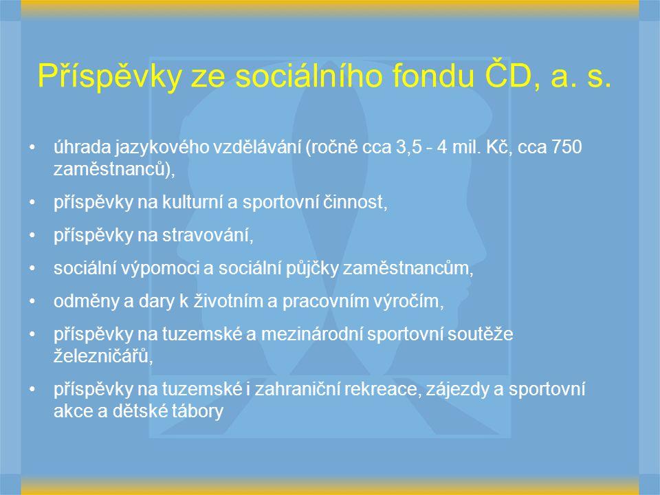 Příspěvky ze sociálního fondu ČD, a.s. úhrada jazykového vzdělávání (ročně cca 3,5 - 4 mil.