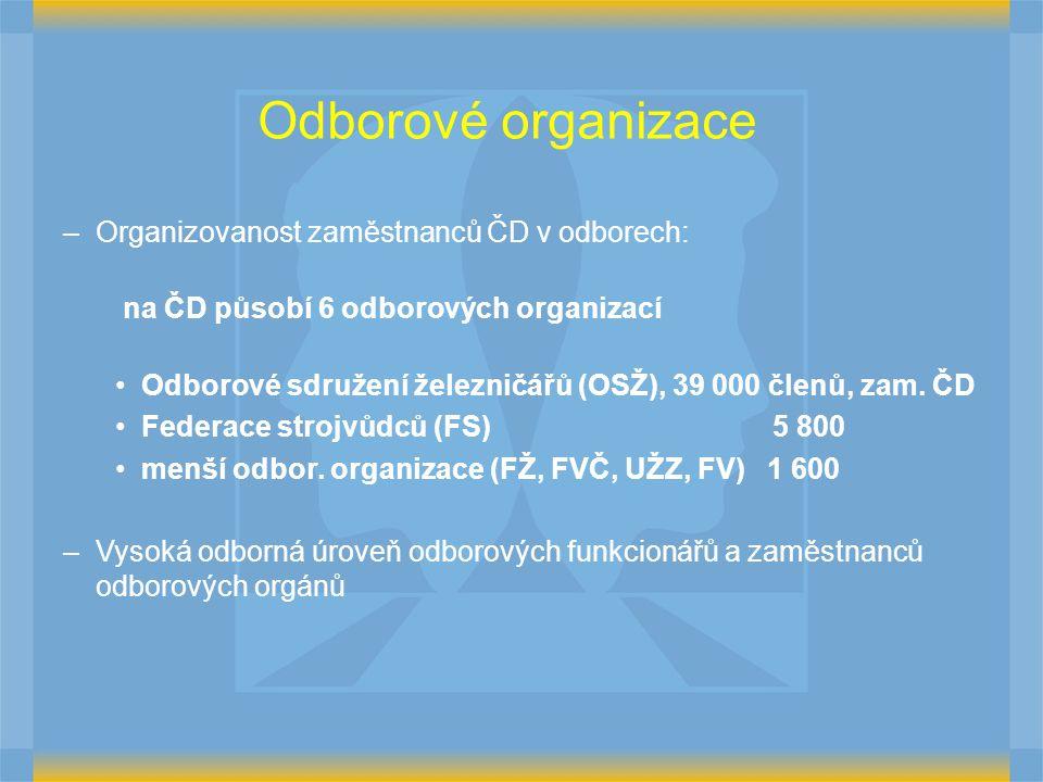 Odborové organizace –Organizovanost zaměstnanců ČD v odborech: na ČD působí 6 odborových organizací Odborové sdružení železničářů (OSŽ), 39 000 členů, zam.