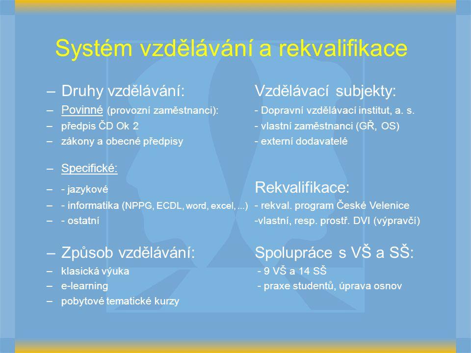 Systém vzdělávání a rekvalifikace –Druhy vzdělávání:Vzdělávací subjekty: –Povinné (provozní zaměstnanci):- Dopravní vzdělávací institut, a.