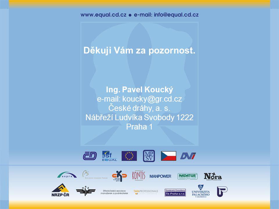 Děkuji Vám za pozornost.Ing. Pavel Koucký e-mail: koucky@gr.cd.cz České dráhy, a.