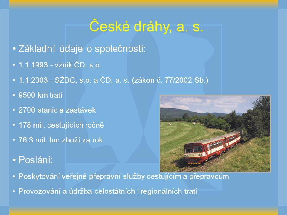 České dráhy, a.s. Základní údaje o společnosti: 1.1.1993 - vznik ČD, s.o.