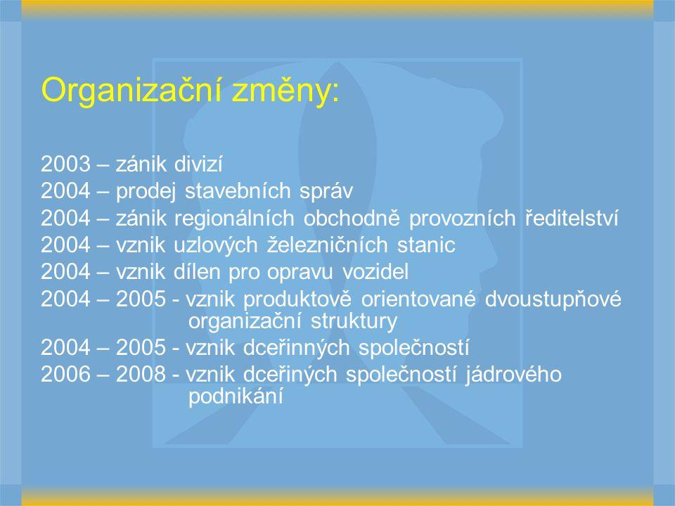 Organizační změny: 2003 – zánik divizí 2004 – prodej stavebních správ 2004 – zánik regionálních obchodně provozních ředitelství 2004 – vznik uzlových železničních stanic 2004 – vznik dílen pro opravu vozidel 2004 – 2005 - vznik produktově orientované dvoustupňové organizační struktury 2004 – 2005 - vznik dceřinných společností 2006 – 2008 - vznik dceřiných společností jádrového podnikání