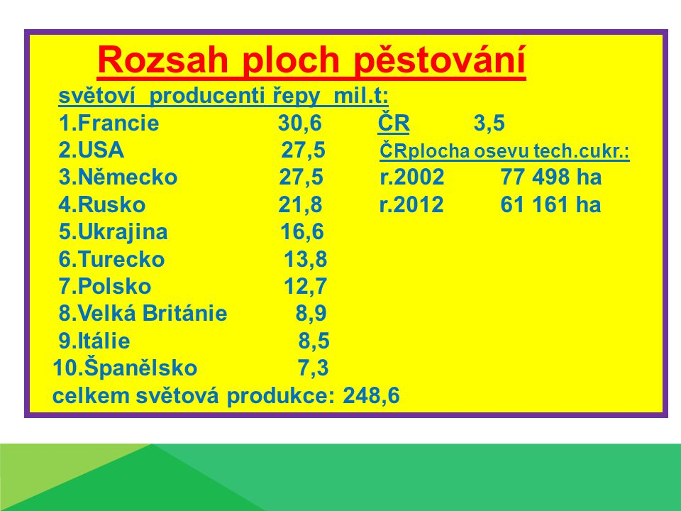 Rozsah ploch pěstování světoví producenti řepy mil.t: 1.Francie 30,6 ČR 3,5 2.USA 27,5 ČRplocha osevu tech.cukr.: 3.Německo 27,5 r.2002 77 498 ha 4.Rusko 21,8 r.2012 61 161 ha 5.Ukrajina 16,6 6.Turecko 13,8 7.Polsko 12,7 8.Velká Británie 8,9 9.Itálie 8,5 10.Španělsko 7,3 celkem světová produkce: 248,6