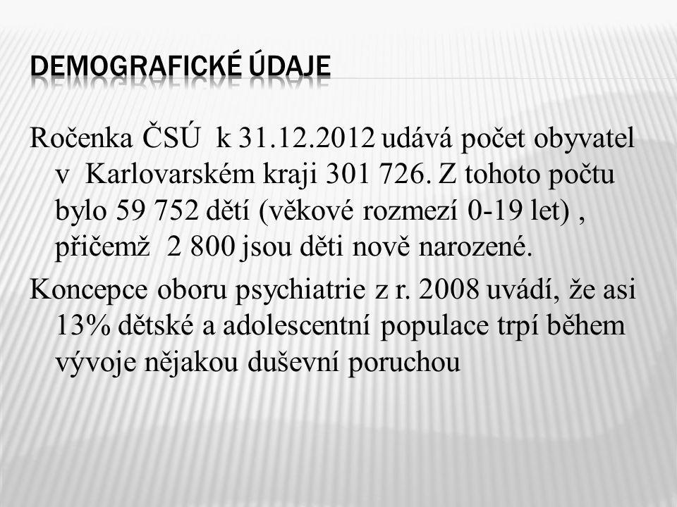 Ročenka ČSÚ k 31.12.2012 udává počet obyvatel v Karlovarském kraji 301 726. Z tohoto počtu bylo 59 752 dětí (věkové rozmezí 0-19 let), přičemž 2 800 j