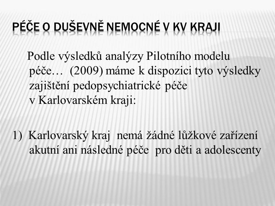 Podle výsledků analýzy Pilotního modelu péče… (2009) máme k dispozici tyto výsledky zajištění pedopsychiatrické péče v Karlovarském kraji: 1) Karlovar