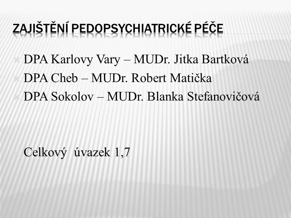  DPA Karlovy Vary – MUDr. Jitka Bartková  DPA Cheb – MUDr. Robert Matička  DPA Sokolov – MUDr. Blanka Stefanovičová  Celkový úvazek 1,7