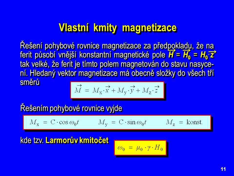 11 Vlastní kmity magnetizace Řešení pohybové rovnice magnetizace za předpokladu, že na ferit působí vnější konstantní magnetické pole H = H 0 = H 0 ·