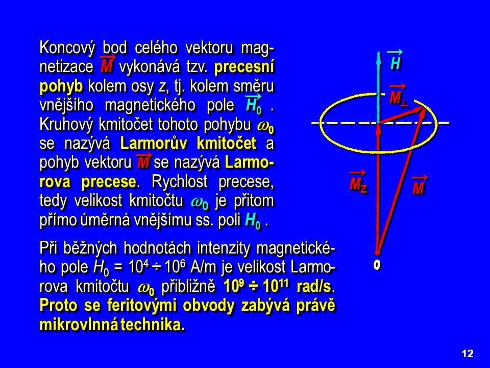 12 Koncový bod celého vektoru mag- netizace M vykonává tzv. precesní pohyb kolem osy z, tj. kolem směru vnějšího magnetického pole H 0. Kruhový kmitoč