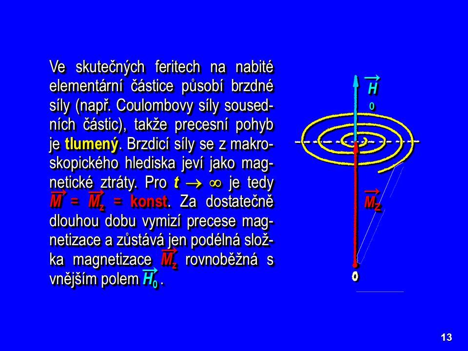 13 Ve skutečných feritech na nabité elementární částice působí brzdné síly (např. Coulombovy síly soused- ních částic), takže precesní pohyb je tlumen